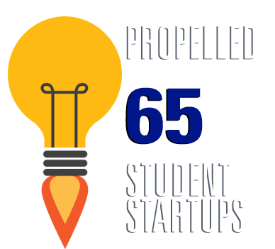 The Shipley Center has propelled 65 student startups