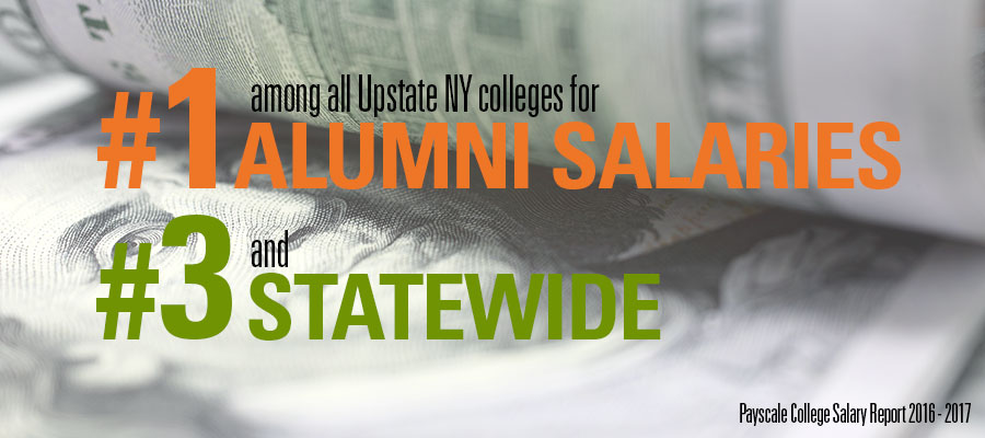 #1 among all Upstate NY colleges for Alumni Salaries and #3 Statewide, Payscale College Salary Report 2016-2017