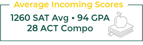 Average Incoming Scores - 1260 SAT average, 28 ACT Compo, 94 Grade Point Average (GPA)
