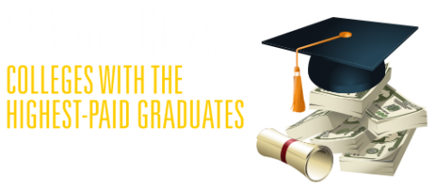 Clarkson is one of the 25 Colleges with the Highest-Paid Graduates, Money & Career Cheat Sheet 2017