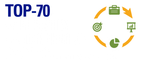 Top-70 in Online Business Graduate Programs U.S. News & World Report Best Online Business Graduate Programs (non-MBA) for 2018