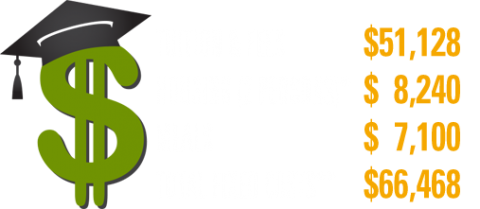 Clarkson University Undergrad Fees, Tuition & Fees $51,128, Housing (2 Persons) $8,240, Meals $7,100, Total Fixed Costs $66,468