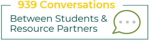 939 Conversations between students and resource partners