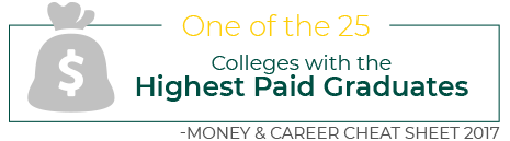 One of the 25 Colleges with the Highest Paid Graduates - Money & Career Cheat Sheet 2017