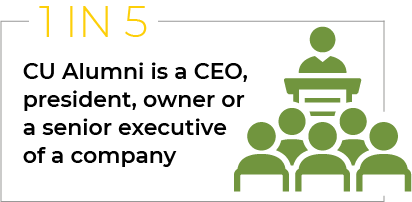 1 in 5 CU Alumni is a  CEO, president, owner or a senior  executive of a  company