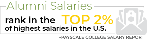 Infographic: Clarkson alumni salaries rank in the Top 2% of highest salaries in the U.S.