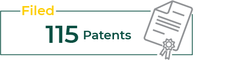 Infographic: Filed 115 Patents