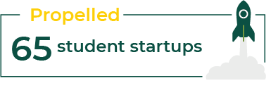 Propelled 65 student startups