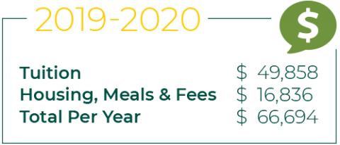 The Clarkson School Fees: 2019-2020 Tuition - $49,858, Housing, Meals & Fees - $16,836, Total Per Year - $66,694
