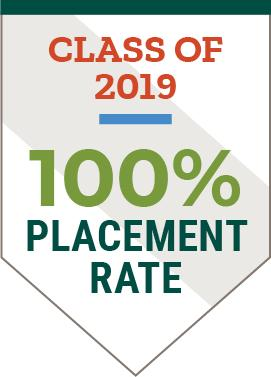 Applied Mathematic and Statistics 100% Placement Rate Class of 2019