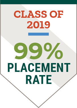 99% Placement Rate Class of 2019